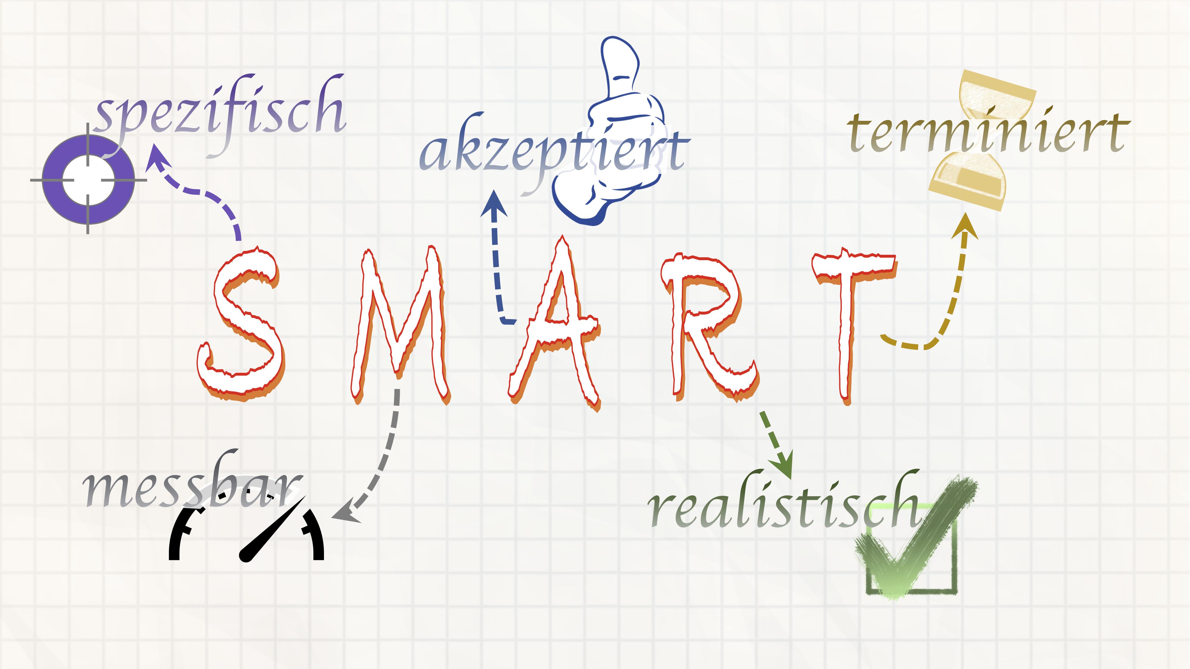 SMARTe Ziele definieren und erreichen